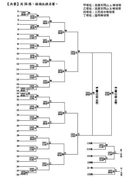 20151210國軟決賽