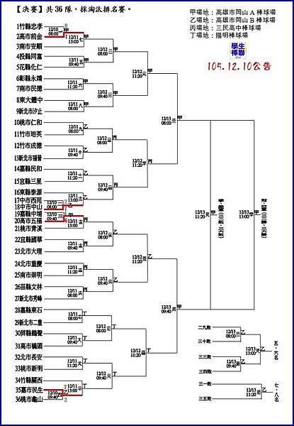 20151210國軟決賽1