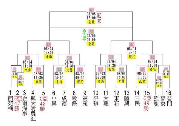 20160803金龍青棒決賽