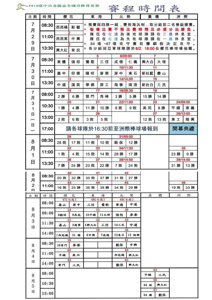 20160805金龍青棒四強