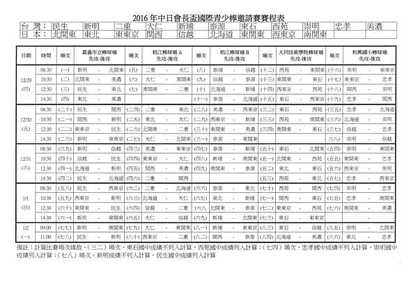20161229中日會長盃