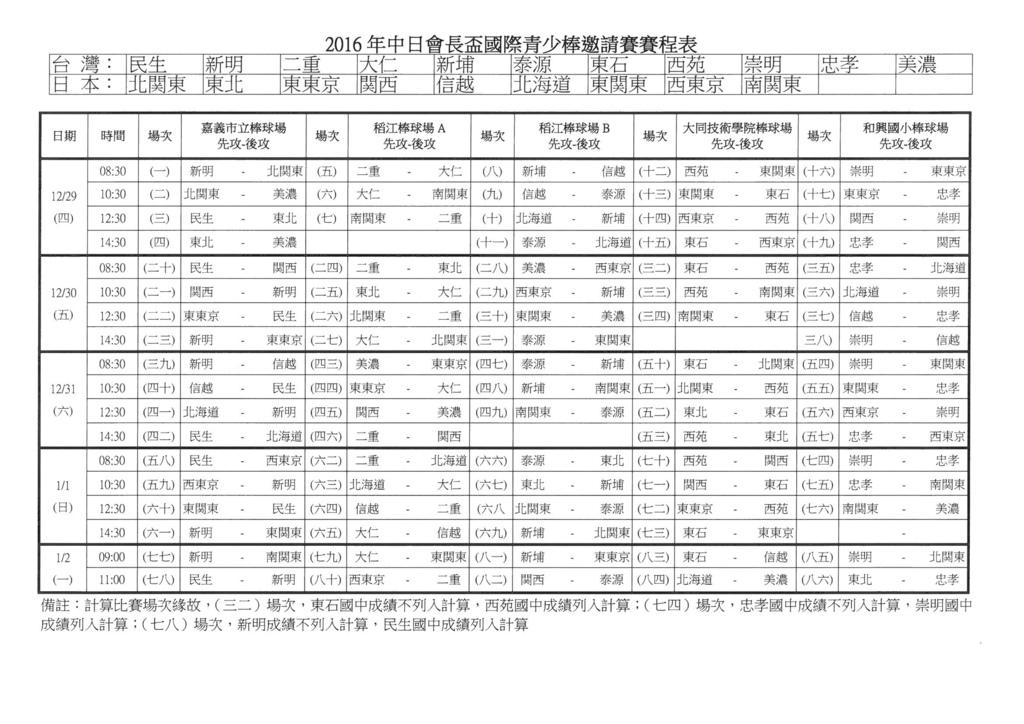 20161229中日會長