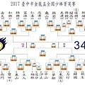 20171010金龍盃