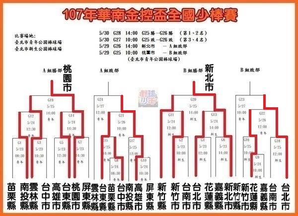20180523華南金控少棒