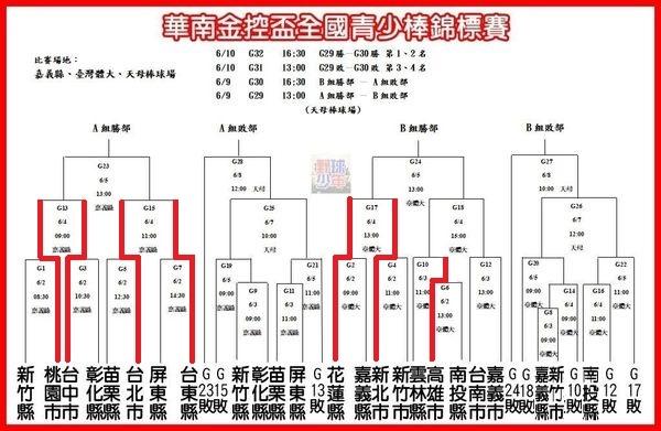 20180602華南金控青少棒