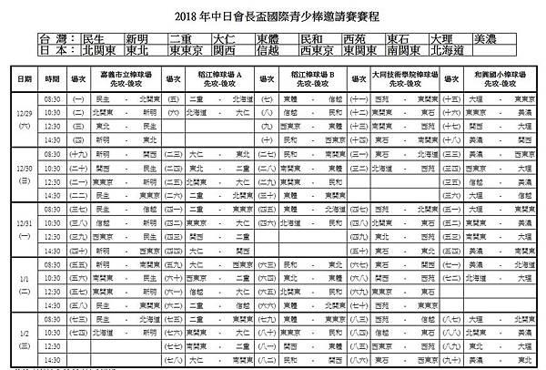 20181229中日會長盃