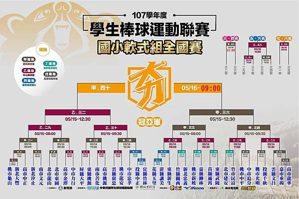 201905小軟