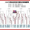 20190609華南金控青少棒