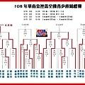 20190614華南金控青少棒
