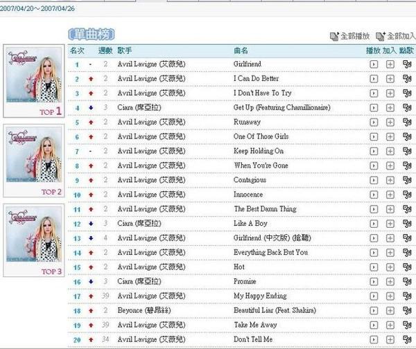 0427ezPeer+單曲榜