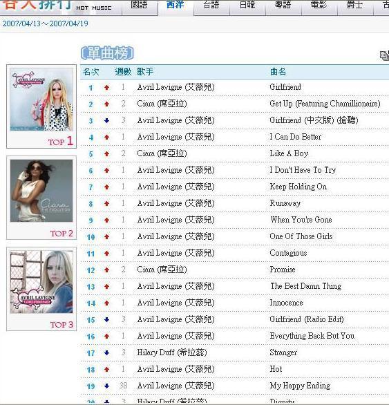 0420ezPeer+單曲榜