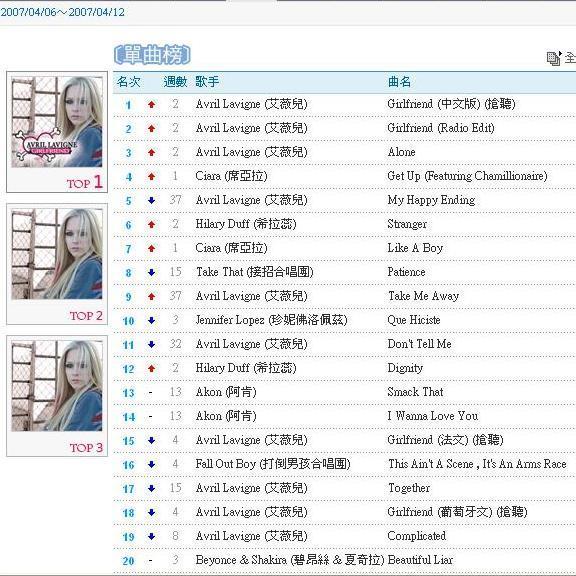 0412ezPeer+單曲榜