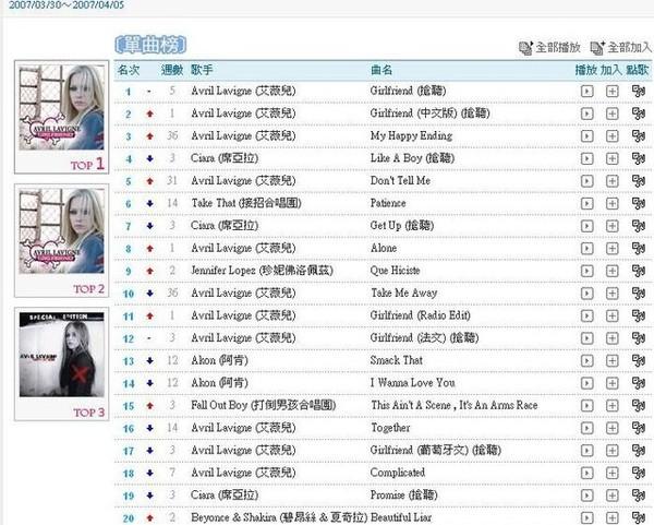 0405ezPeer+單曲榜