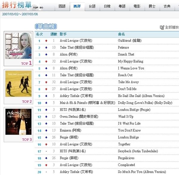 0308ezPeer+單曲榜