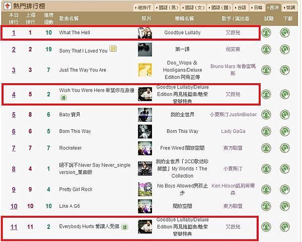 中華電信emome行動音樂排行榜 1.jpg