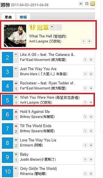 KKBOX 單曲榜.jpg