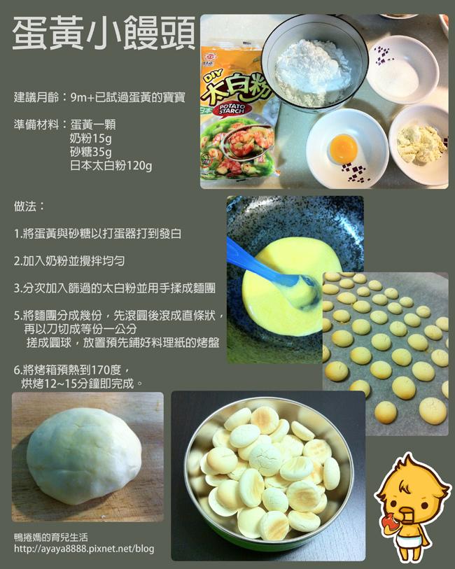 蛋黃小饅頭.jpg