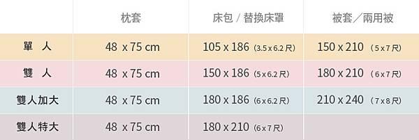 pro_bedding_table.jpg