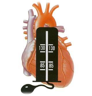 高血壓藥物的選擇