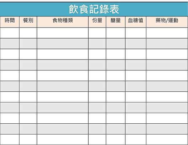 飲食記錄表(空白)