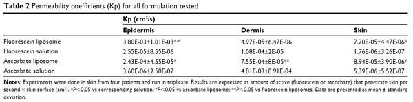 liposome 1