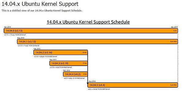 ubuntu_1404.jpg
