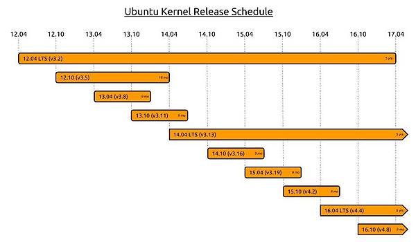 ubuntu_release.jpg