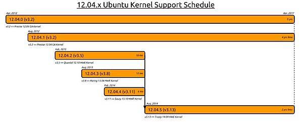 ubuntu_1204.jpg