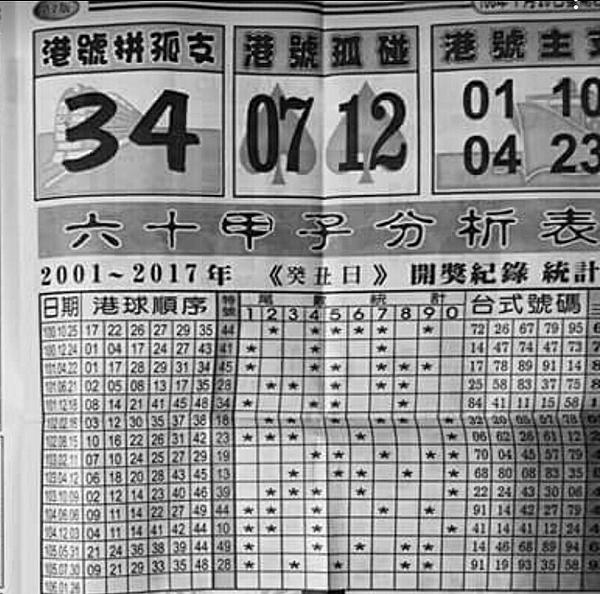 1/26 六合彩 天下現金網 九州娛樂城 TS778.NET