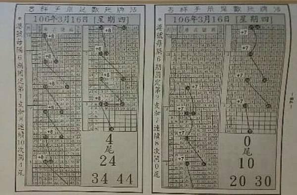 3/16六合彩|天下現金網|九州娛樂城|TS778.NET