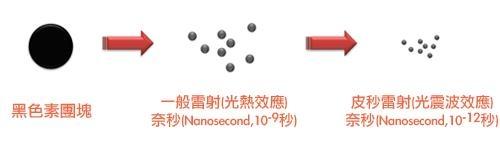 皮秒雷射950-12(1).jpg