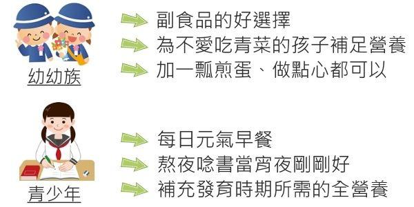 HJH食事效果-好醇粹元氣飲 (23).JPG