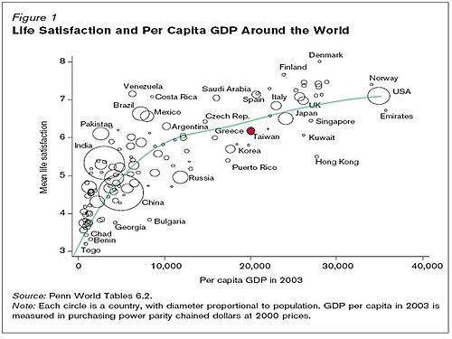 各國幸福指數.jpg