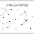 顆粒的運動_Brownian motion.jpg