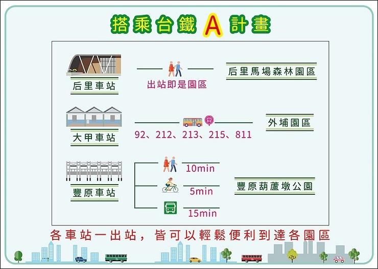 4-搭乘台鐵A計畫.jpg