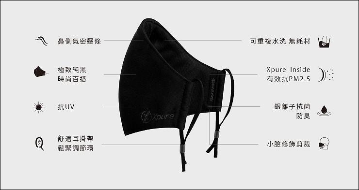 官網-All-fit口罩-2_14.jpg