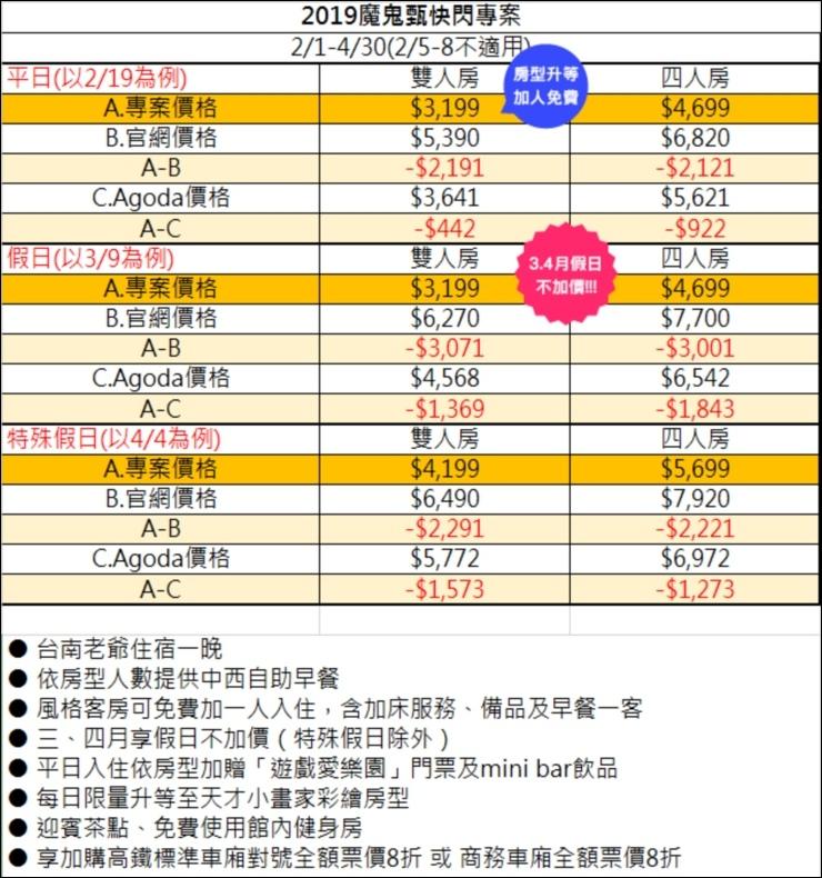 2019魔鬼甄快閃專案-比價表.jpg