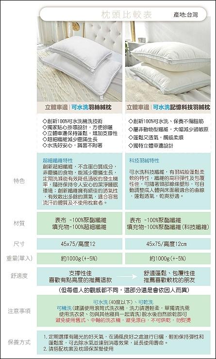 水洗枕比較.jpg