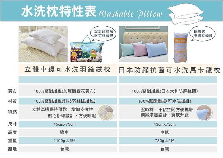 1090824_愛兒購水洗枕特性表.jpg