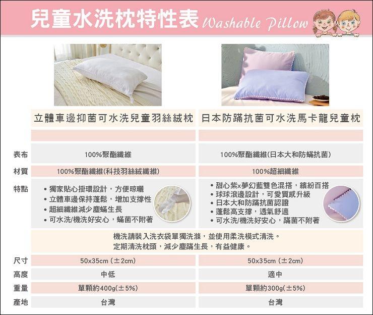 1090824_愛兒購兒童水洗枕特性表-1.jpg