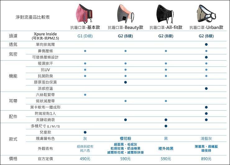 口罩產品比較表_20201124.jpg
