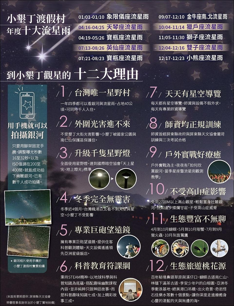 小墾丁觀星12大理由-20191028.jpg