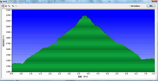 加里山-2  .jpg