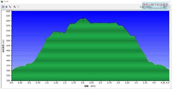 觀音山-2 .jpg