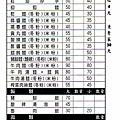 小四川價目表.jpg