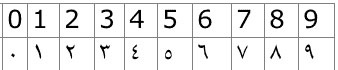 Arabic_numerals