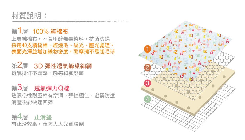 地墊材質說明-01.jpg