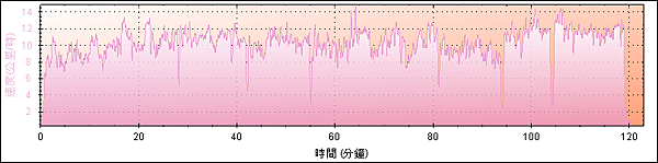 20110515-pace.png