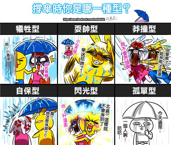撐傘時你是哪一種型