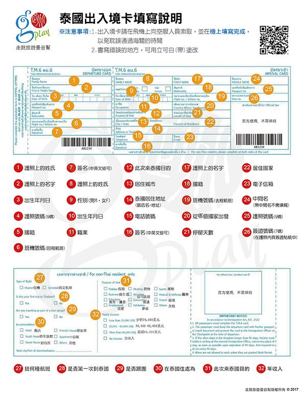 2017 新出入境卡整張+浮水印